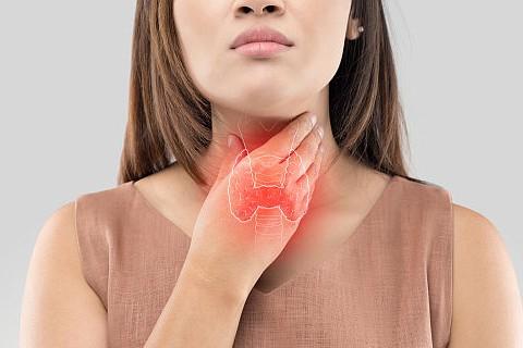 Pachet tiroida (consultatie+ecografie tiroida+analize(TSH,FT4,T3,ATPO))-ADULTI si COPII
